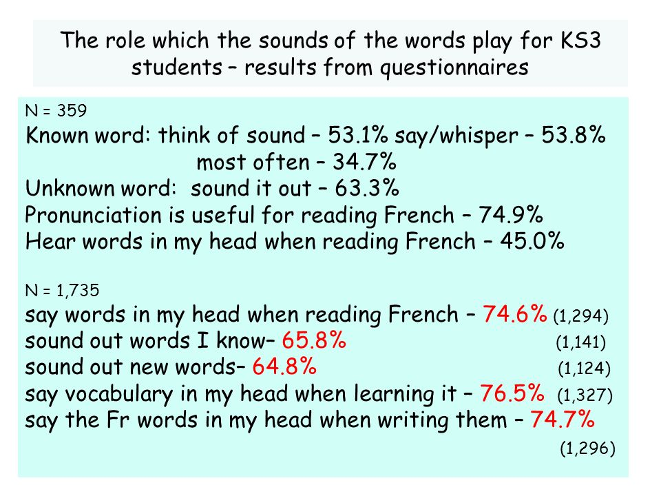 Known word: think of sound – 53.1% say/whisper – 53.8%