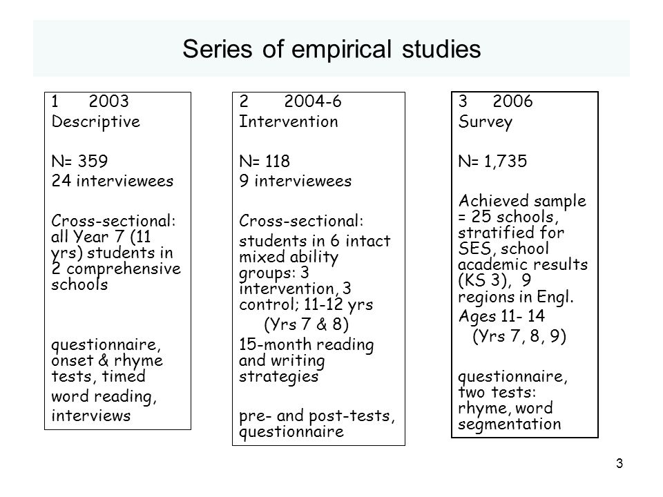 Series of empirical studies