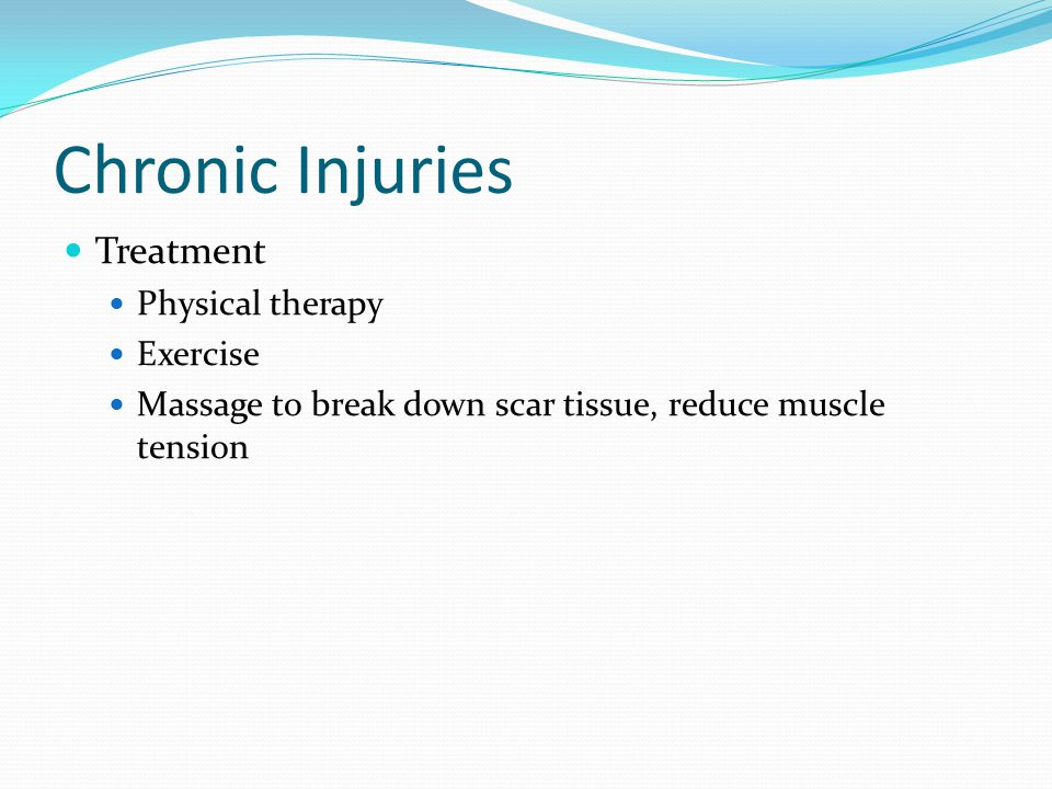 Chronic Injuries Treatment Physical therapy Exercise