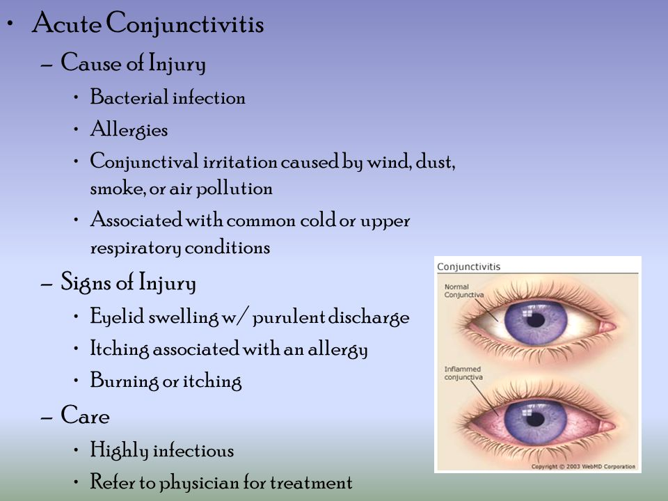 Acute Conjunctivitis Cause of Injury Signs of Injury Care