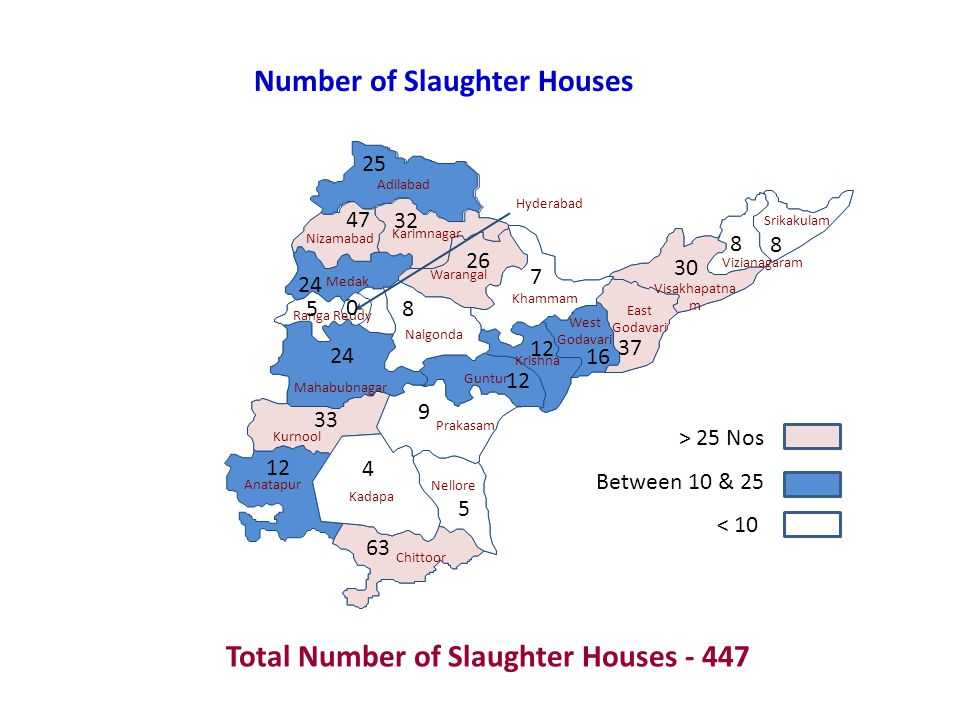 Number of Slaughter Houses Total Number of Slaughter Houses - 447