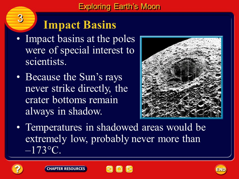 Chapter The Sun Earth Moon System Ppt Download