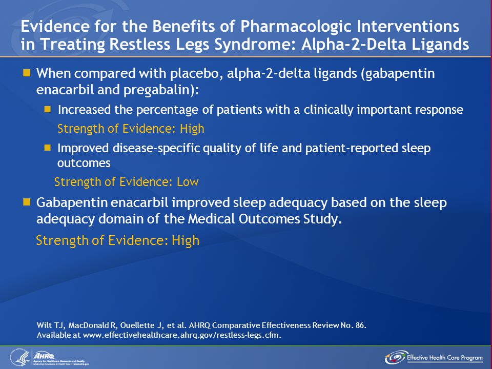 Evidence for the Benefits of Pharmacologic Interventions in Treating Restless Legs Syndrome: Alpha-2-Delta Ligands