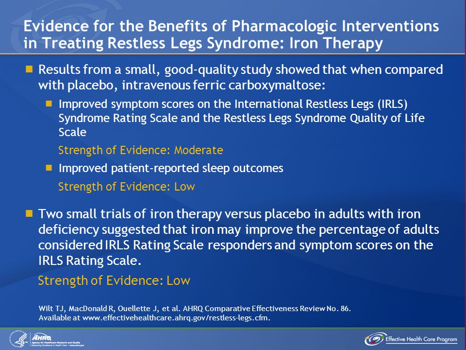Evidence for the Benefits of Pharmacologic Interventions in Treating Restless Legs Syndrome: Iron Therapy