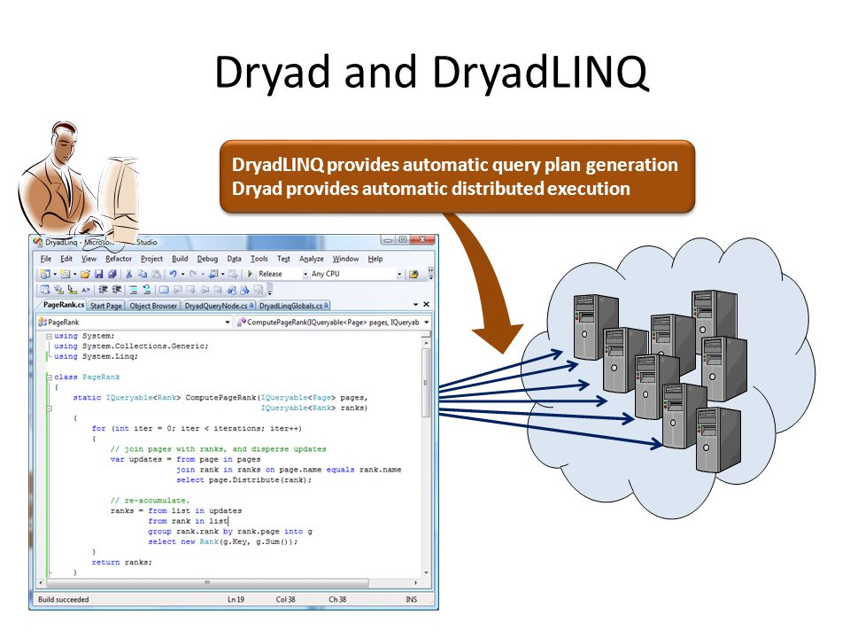 Dryad and DryadLINQ DryadLINQ provides automatic query plan generation Dryad provides automatic distributed execution.