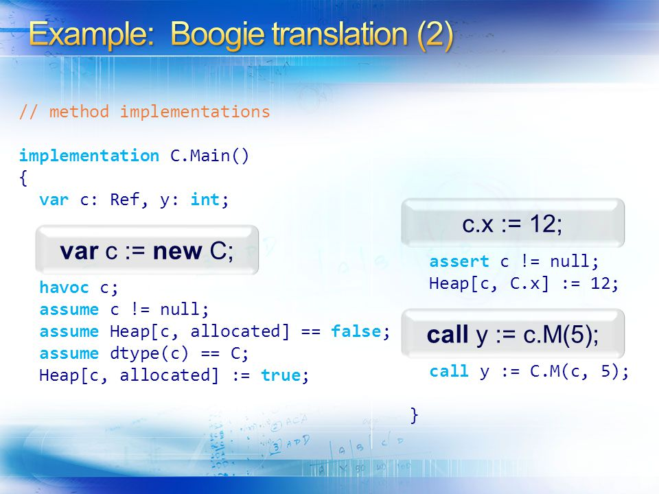 Example: Boogie translation (2)