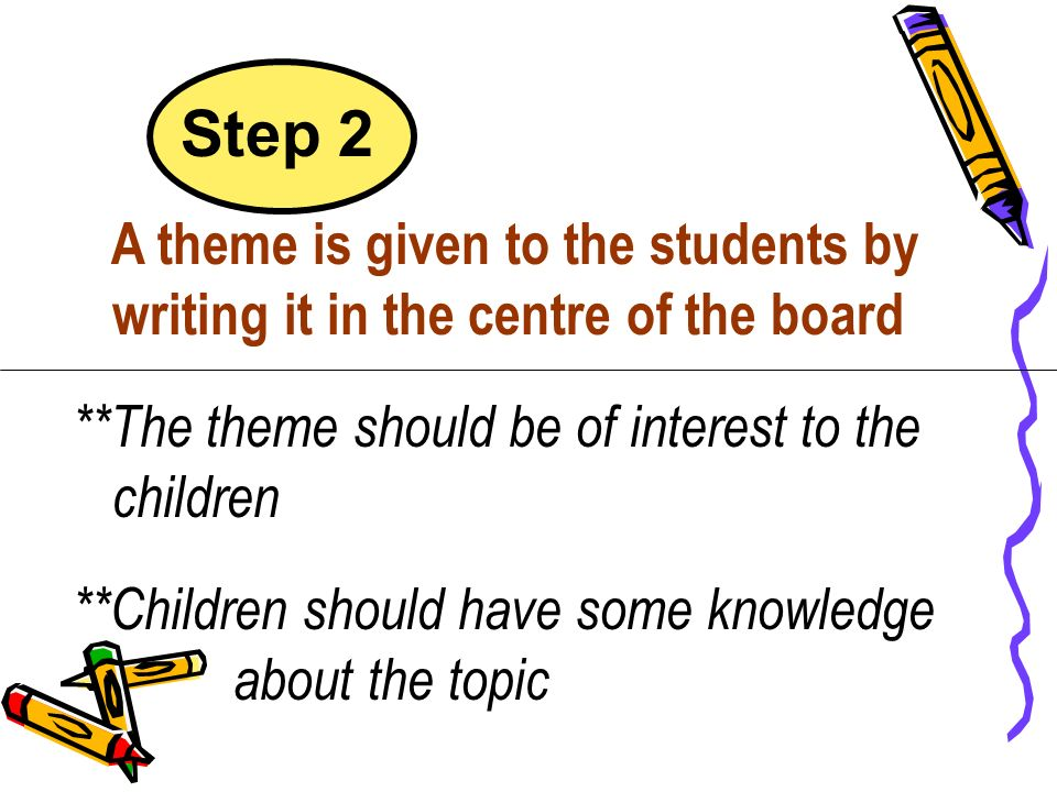 Step 2 A theme is given to the students by