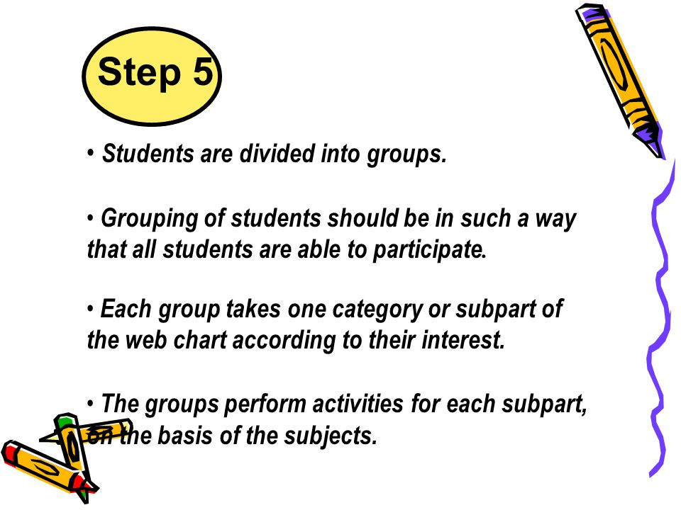 Step 5 Students are divided into groups.