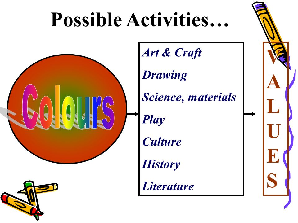 Possible Activities… VALUES Colours Art & Craft Drawing