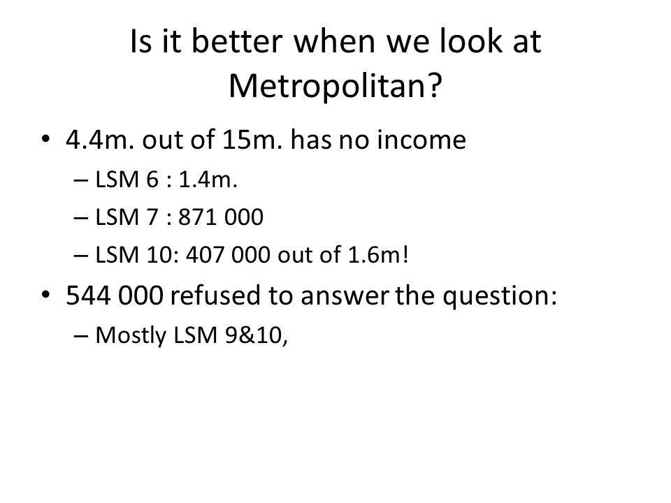 Is it better when we look at Metropolitan