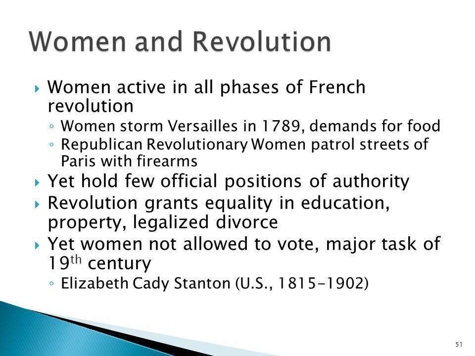 Women and Revolution Women active in all phases of French revolution