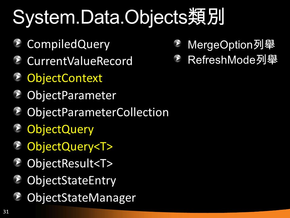 System.Data.Objects類別 CompiledQuery CurrentValueRecord ObjectContext