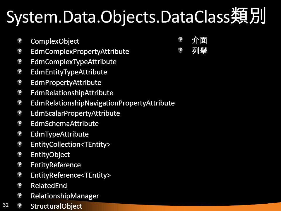 System.Data.Objects.DataClass類別