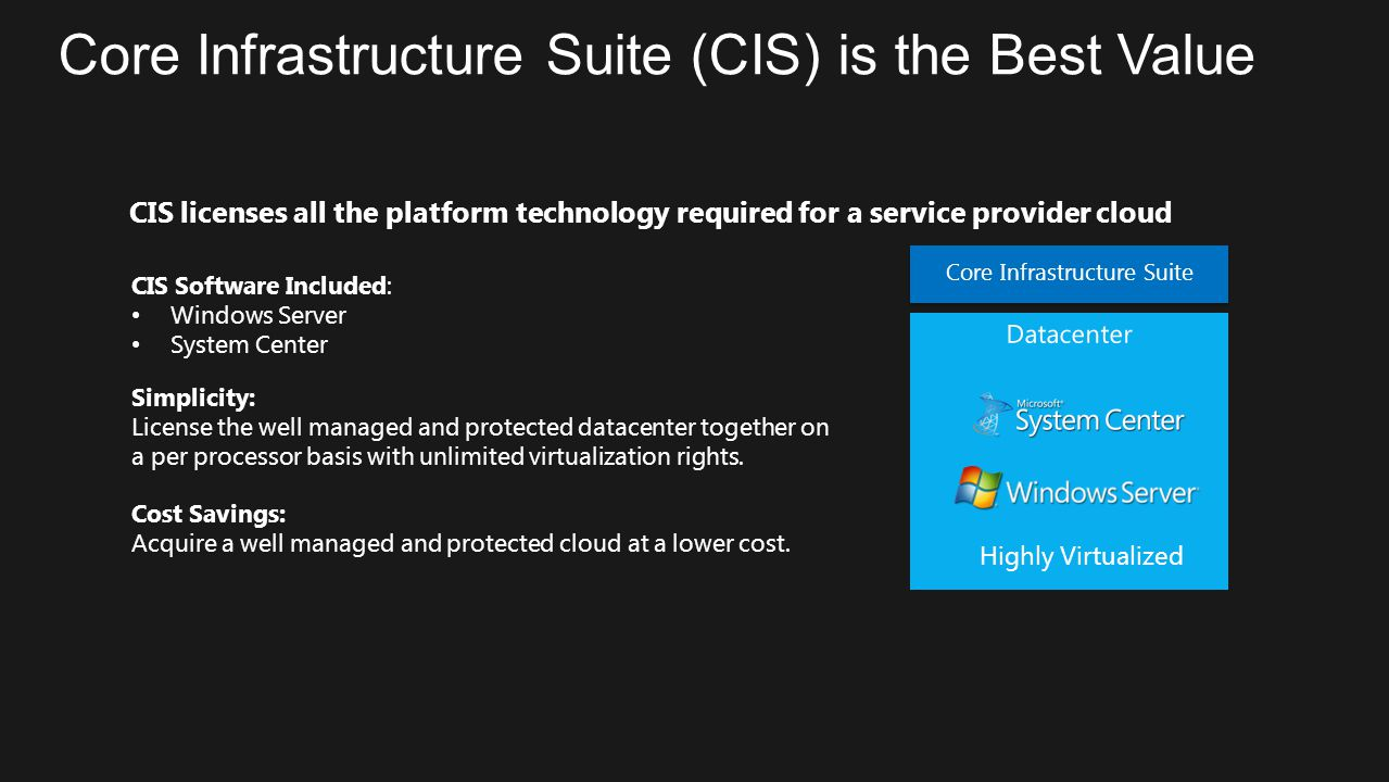 Core Infrastructure Suite (CIS) is the Best Value