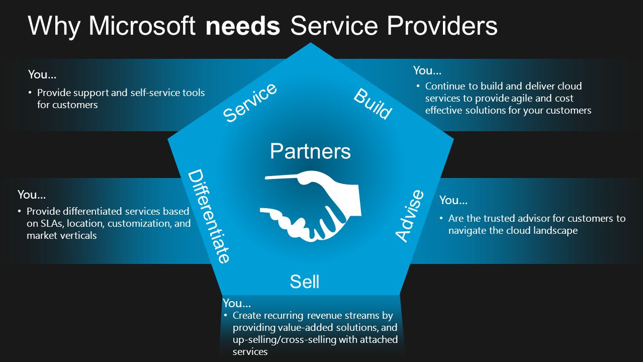 Why Microsoft needs Service Providers