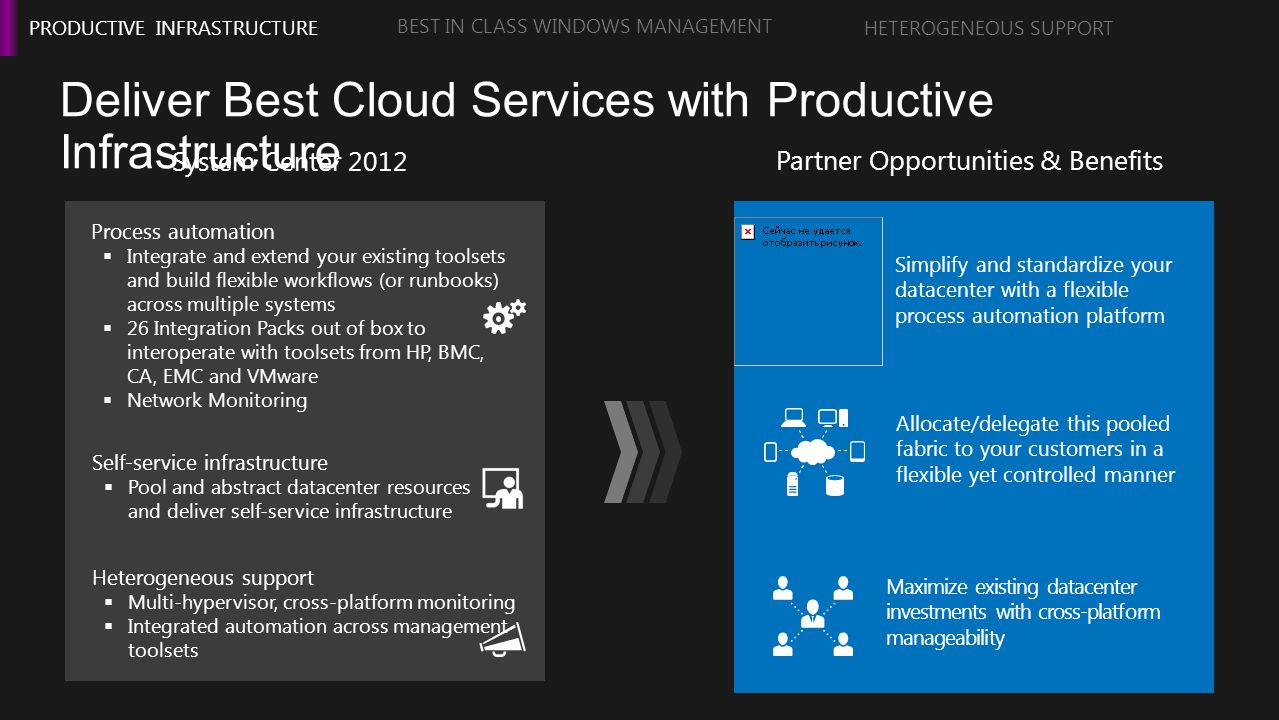 Deliver Best Cloud Services with Productive Infrastructure