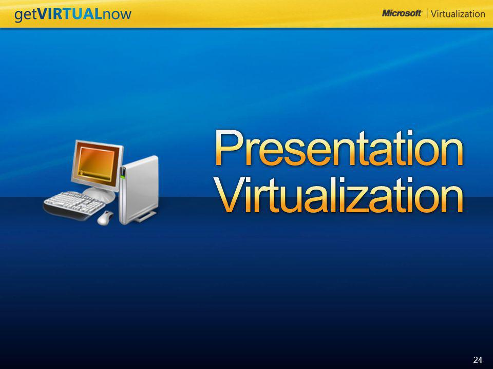 Presentation Virtualization