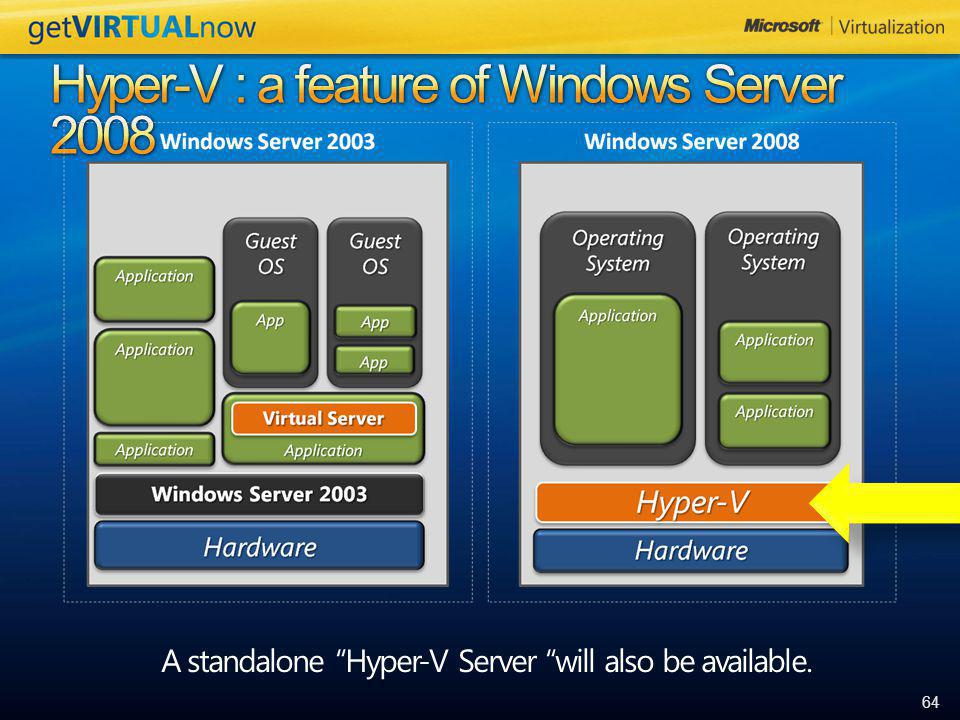 Hyper-V : a feature of Windows Server 2008