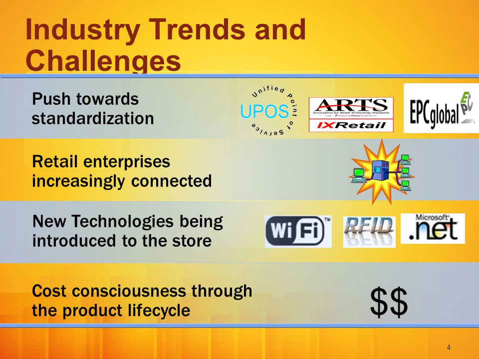 Industry Trends and Challenges