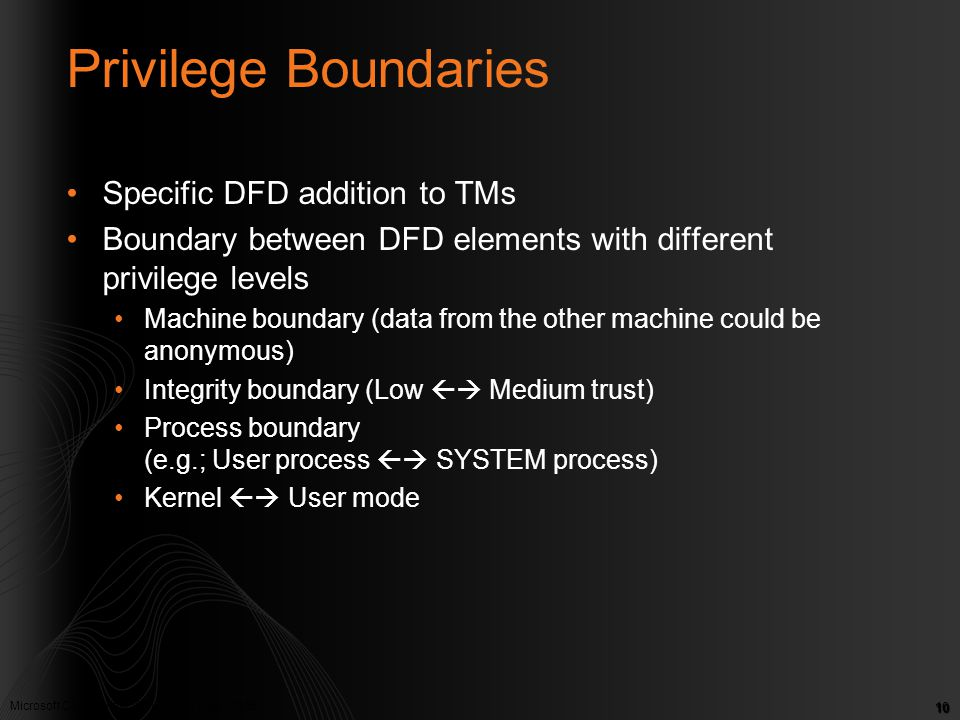 Privilege Boundaries Specific DFD addition to TMs