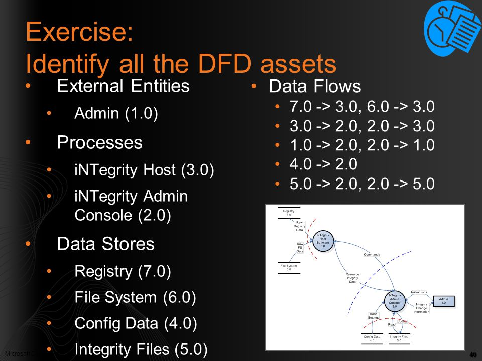 Exercise: Identify all the DFD assets