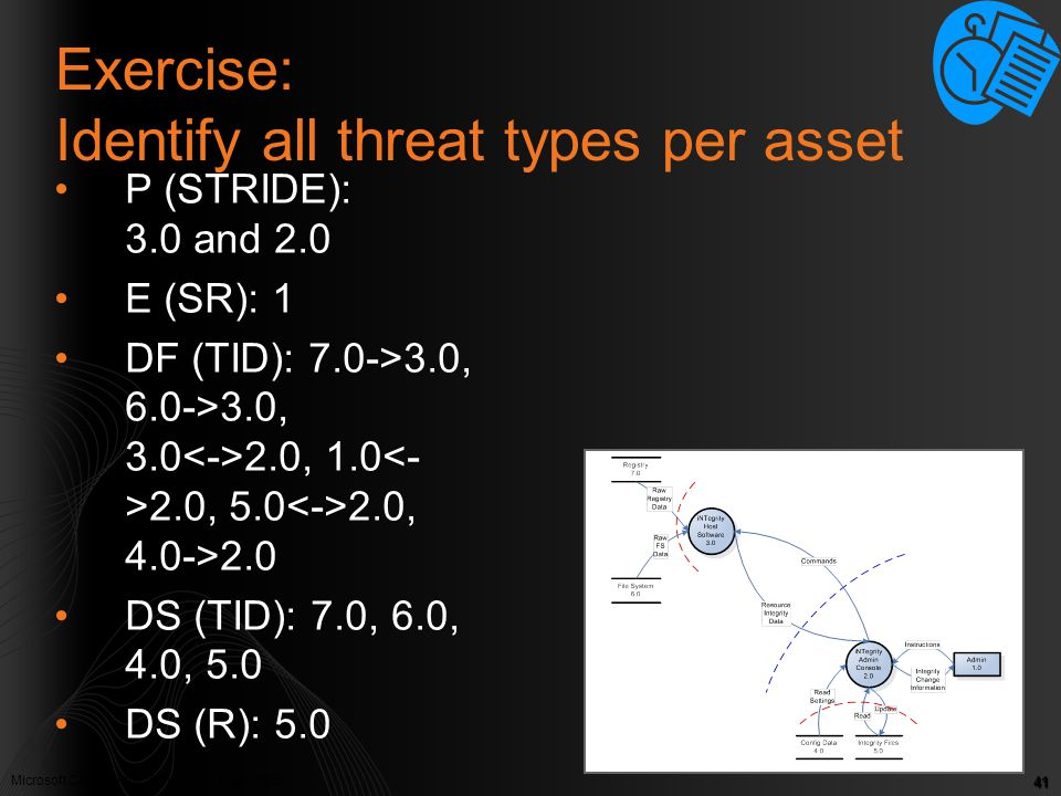 Exercise: Identify all threat types per asset