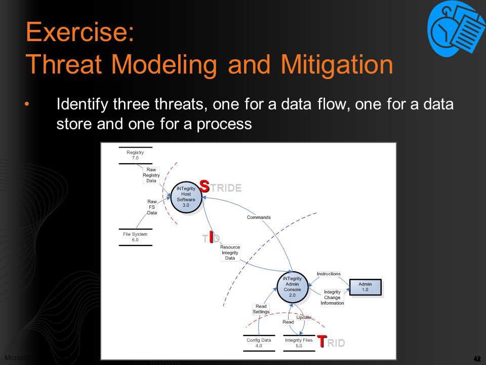 Exercise: Threat Modeling and Mitigation