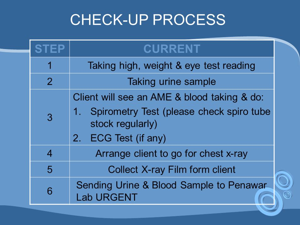 CHECK-UP PROCESS STEP CURRENT 1 Taking high, weight & eye test reading