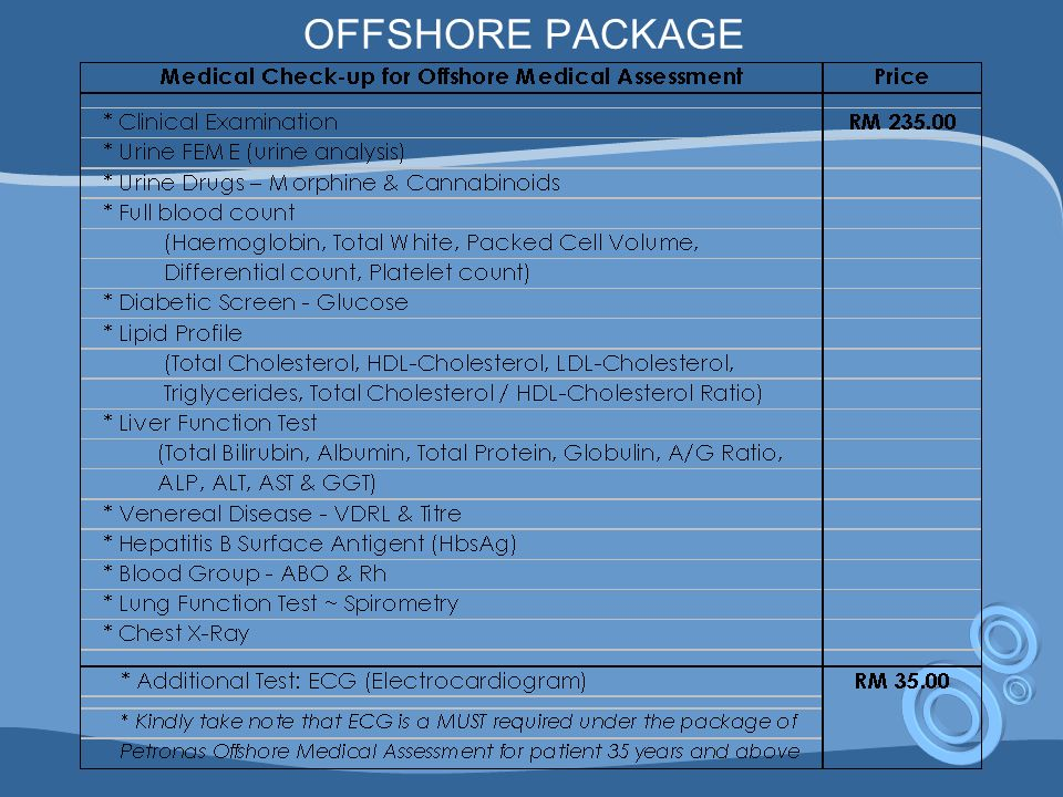 OFFSHORE PACKAGE