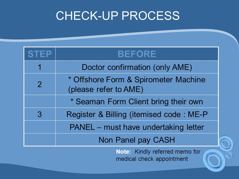 CHECK-UP PROCESS STEP BEFORE 1 Doctor confirmation (only AME) 2
