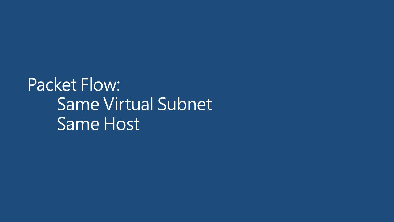 Packet Flow: Same Virtual Subnet Same Host