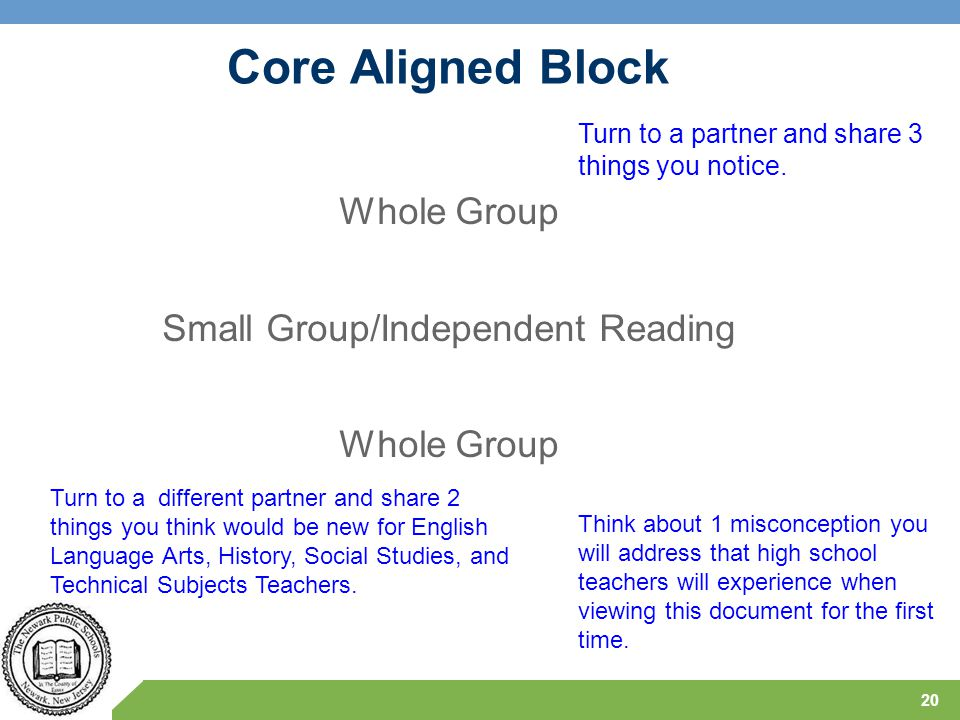 Whole Group Small Group/Independent Reading