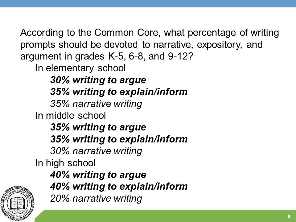 According to the Common Core, what percentage of writing prompts should be devoted to narrative, expository, and argument in grades K-5, 6-8, and 9-12