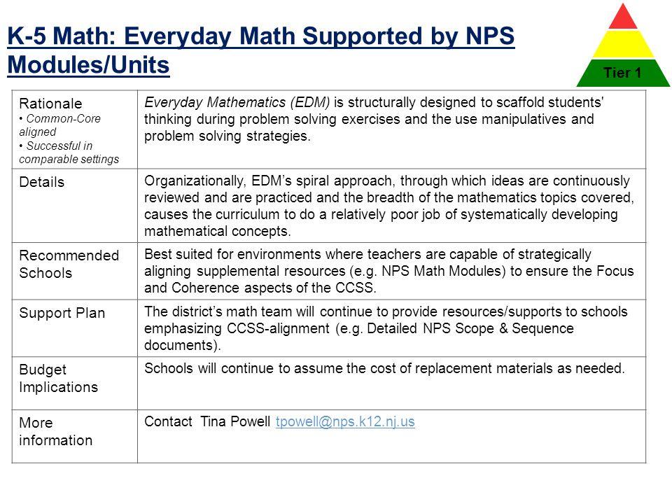 Magnificent K 5 Mathematics Festooning - Math Worksheets - modopol.com