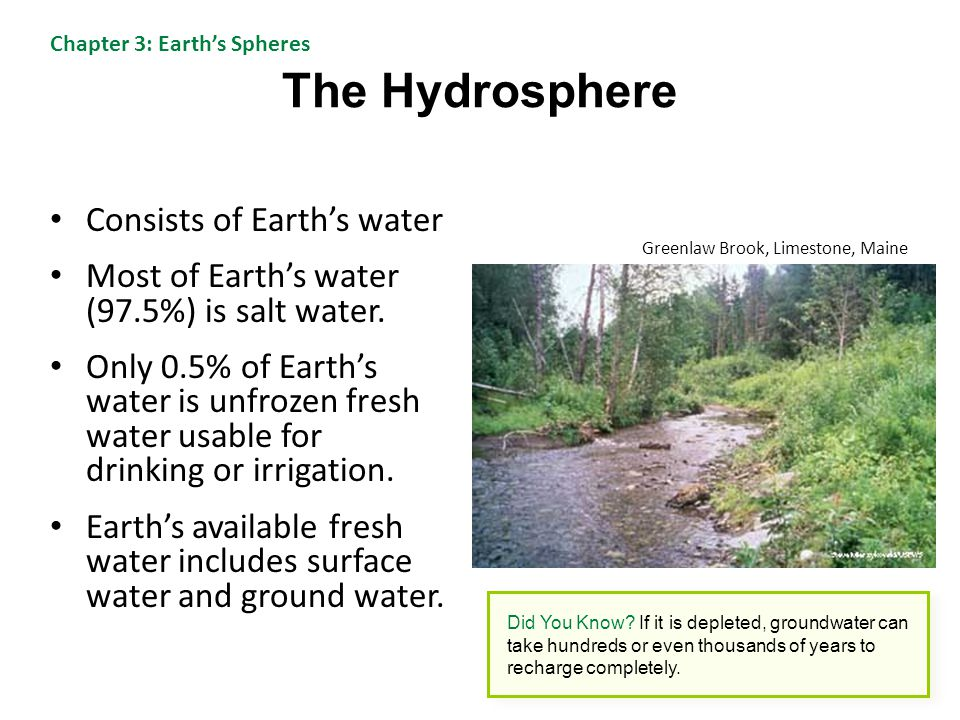 The Hydrosphere Consists of Earth's water