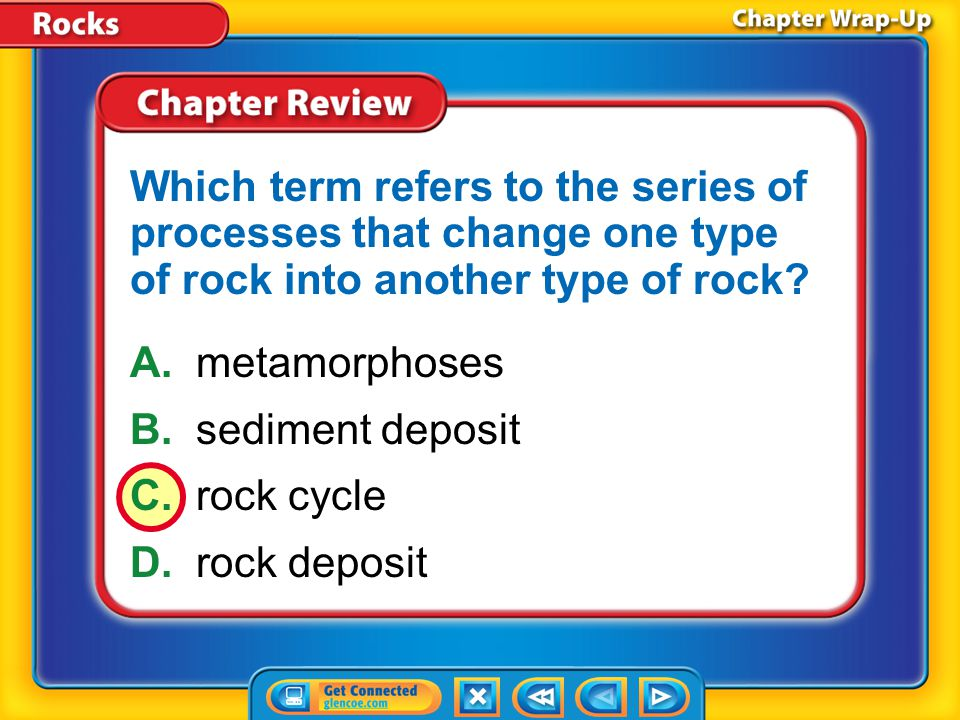 Which term refers to the series of processes that change one type of rock into another type of rock