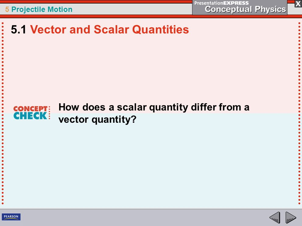 5.1 Vector and Scalar Quantities