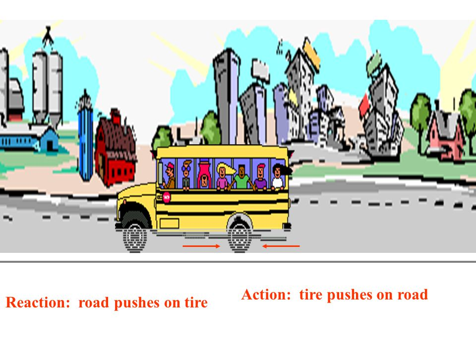 Action: tire pushes on road Reaction: road pushes on tire