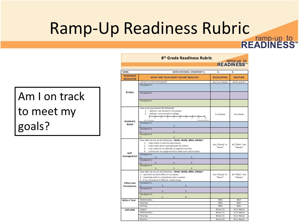Ramp-Up Readiness Rubric