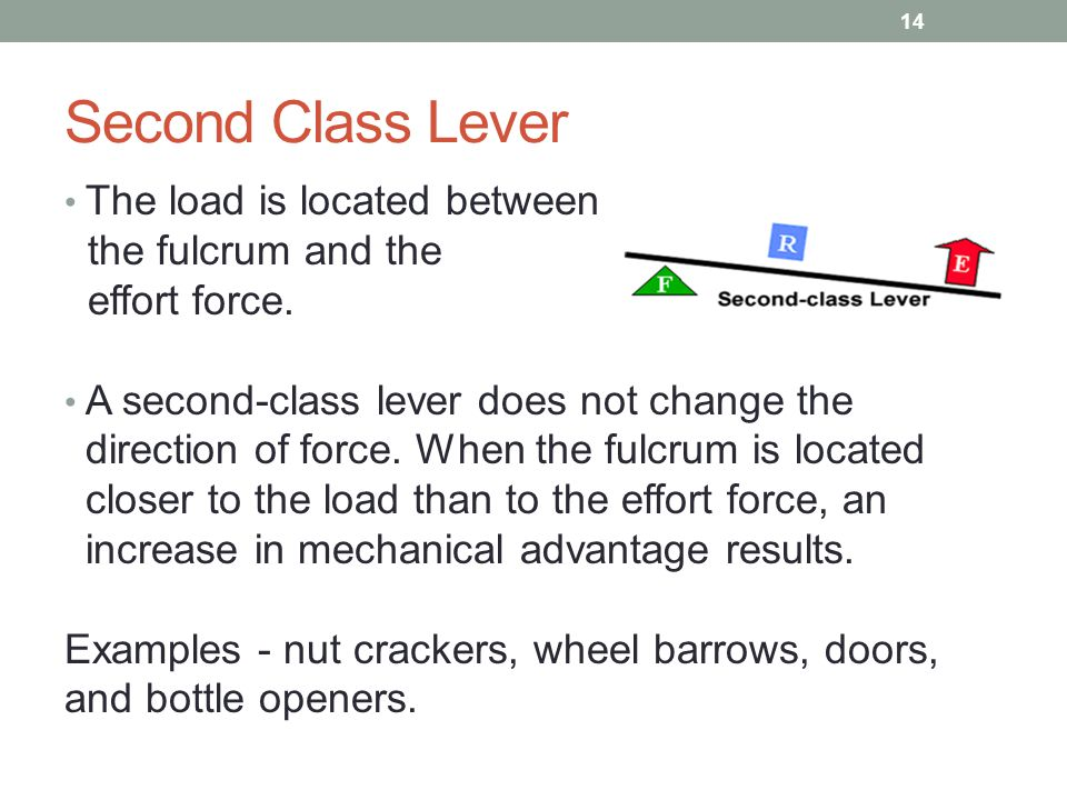 Simple Machines Give Me A Lever Long Enough And A Fulcrum On Which