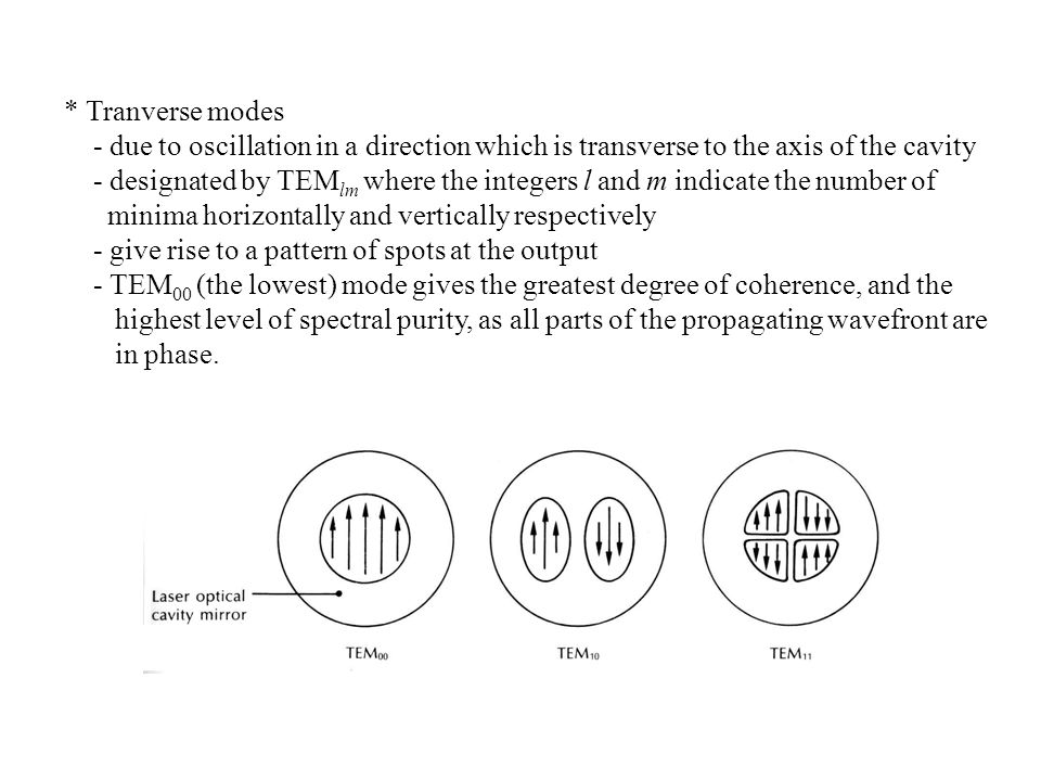 * Tranverse modes - due to oscillation in a direction which is transverse to the axis of the cavity.