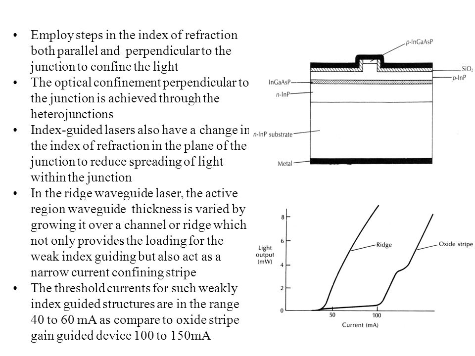 Employ steps in the index of refraction both parallel and perpendicular to the junction to confine the light