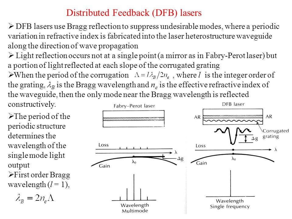 Distributed Feedback (DFB) lasers