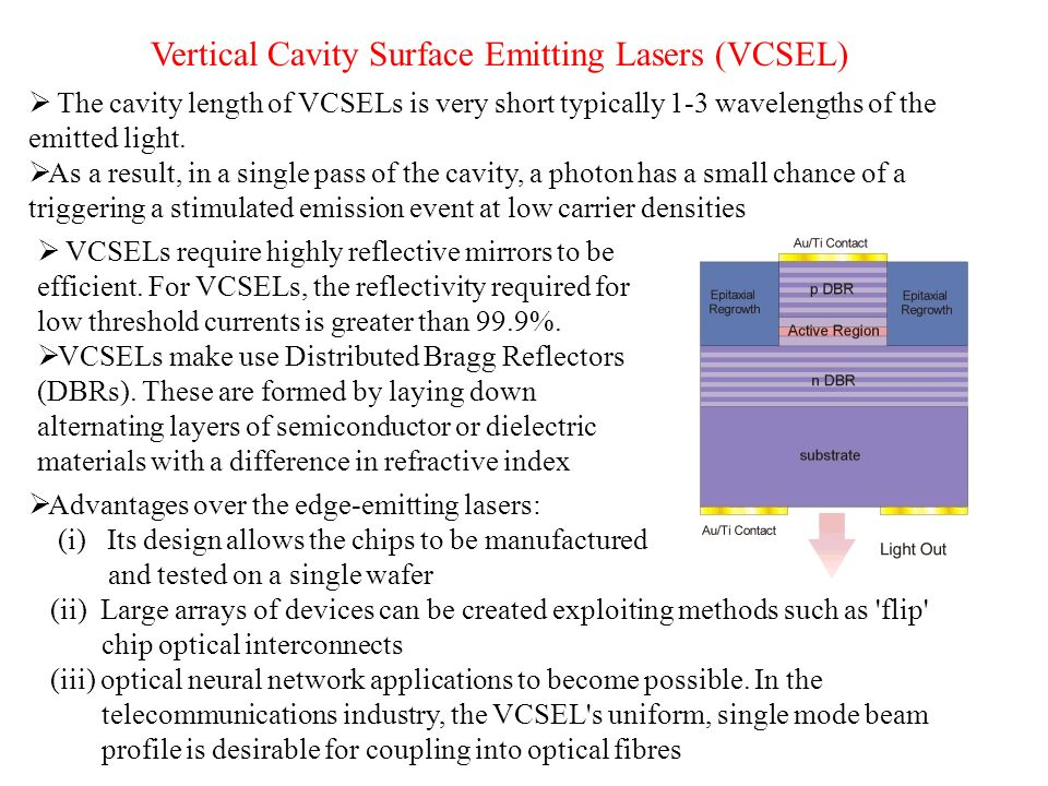 Vertical Cavity Surface Emitting Lasers (VCSEL)