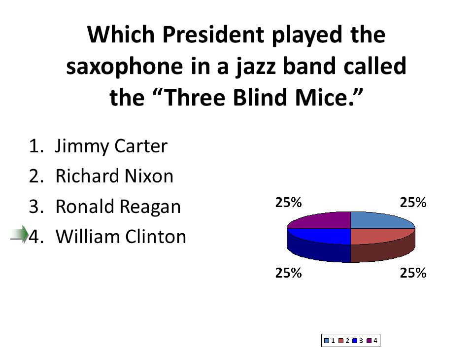 Which President played the saxophone in a jazz band called the Three Blind Mice.