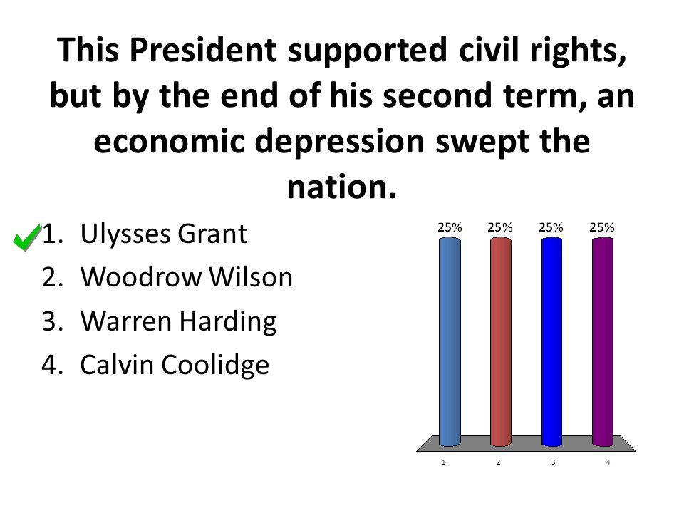 This President supported civil rights, but by the end of his second term, an economic depression swept the nation.