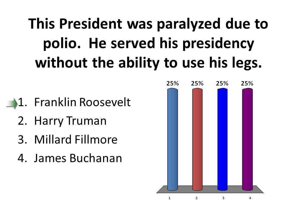 This President was paralyzed due to polio