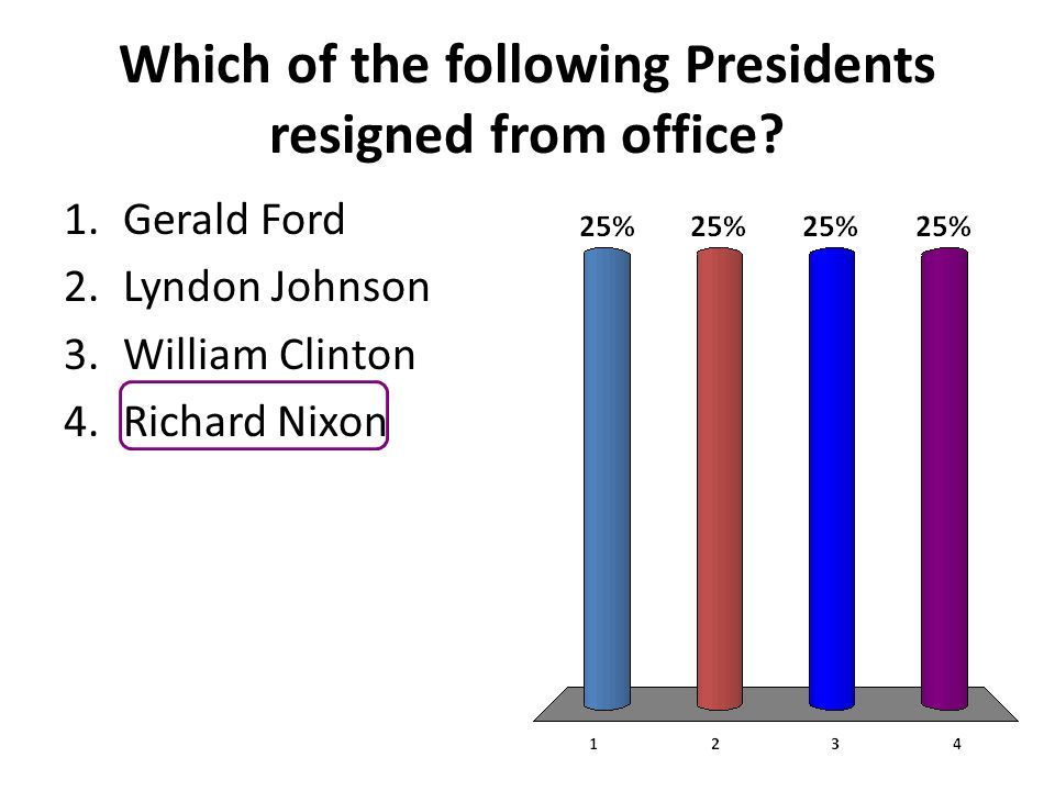 Which of the following Presidents resigned from office