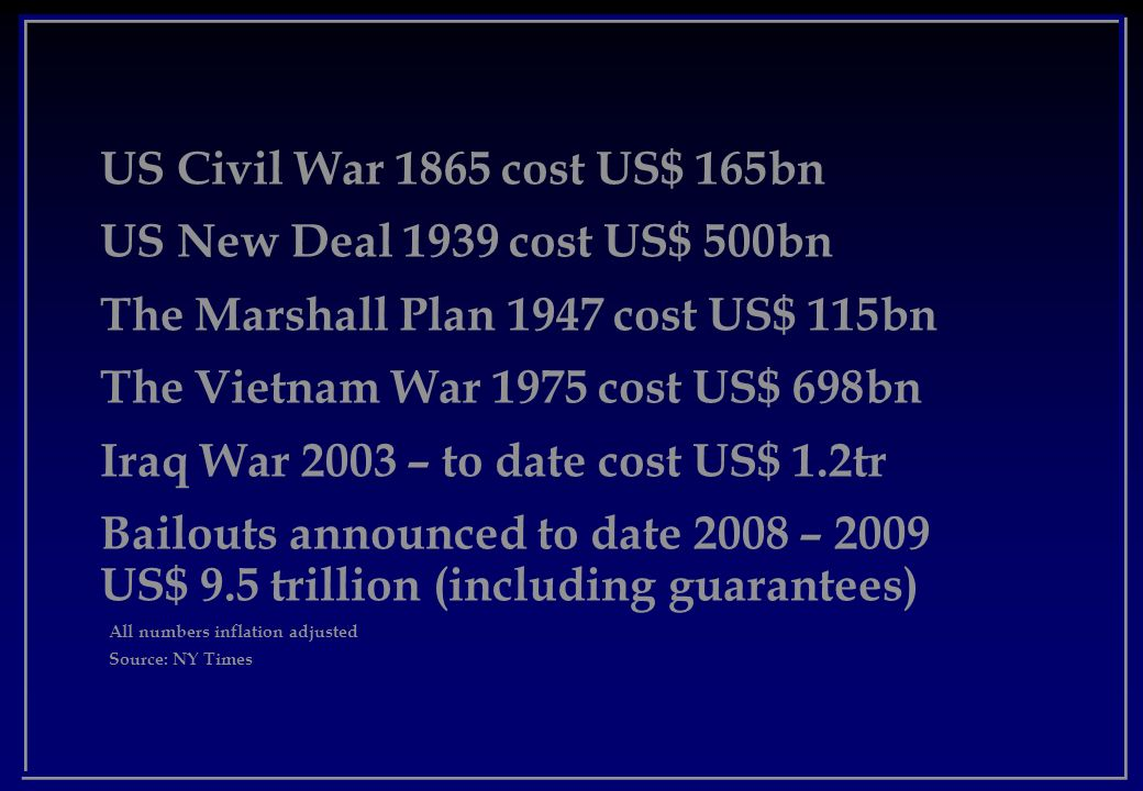 The Marshall Plan 1947 cost US$ 115bn