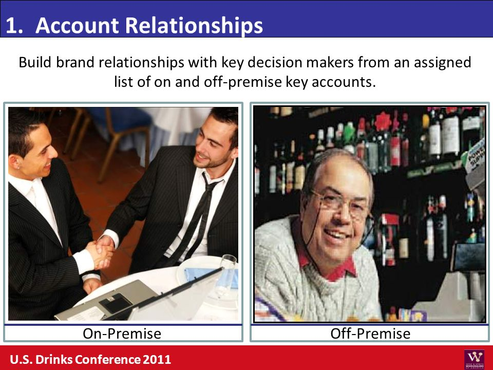 1. Account Relationships